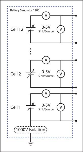 Battery Simulator 1200 Series 12 Cell Layout Functional Diagram