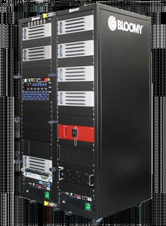 FADEC/EEC Test Platform