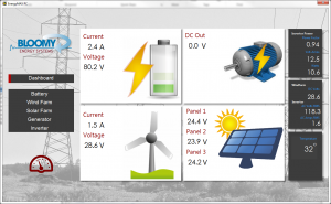 EnergyMAX Interface