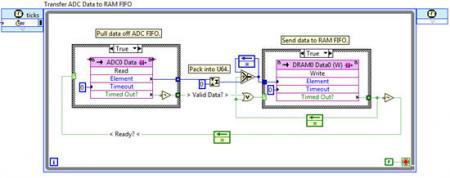 Field programmable gate array (FPGA) development